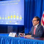 Cuomo proposes $193 billion budget, says details depend on federal dollars