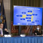 Cuomo ends COVID micro-cluster zones across upstate as pandemic eases