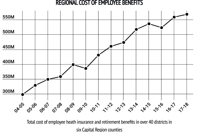 regional-benefits-cost.png