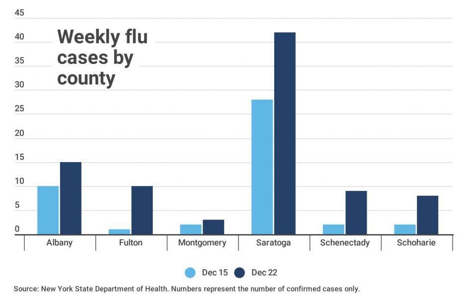 flu-rise-3.jpg