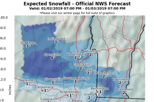 Expected snowfall totals