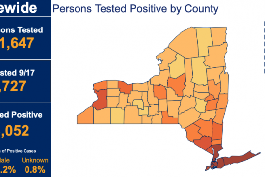 Credit: New York State Department of Health