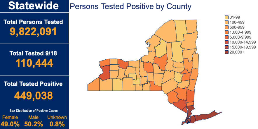 Credit: New York State Health Department