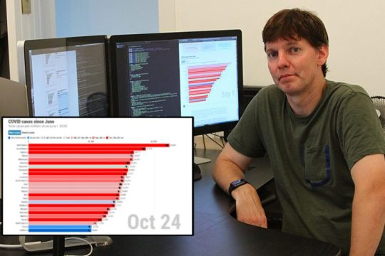 Dan Goodspeed is pictured at his home computer, which displays some of his COVID-19 charts. (Alexandra Tarasova) Inset: A screen capture from one of his charts.