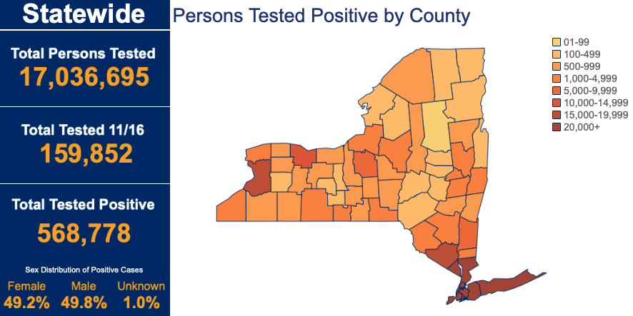 Source: New York State Department of Health