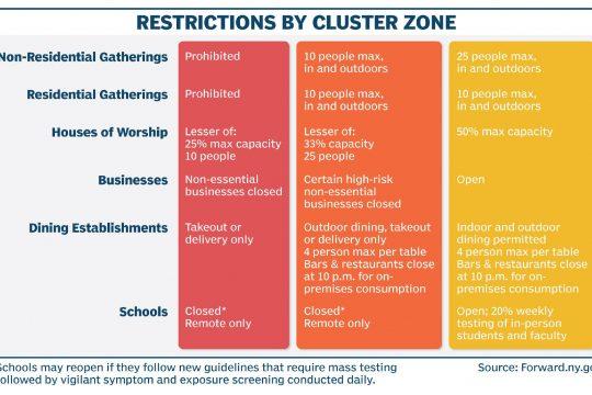 Restriction-Zone.jpg